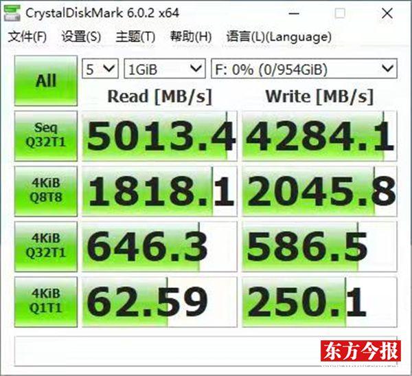 支持PCIe 4.0 华硕AM4主板享免费升级BIOS
